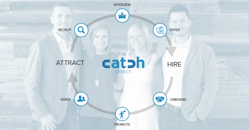 Catch in the News: Catch Talent Delivers The Talent Attraction Lifecycle